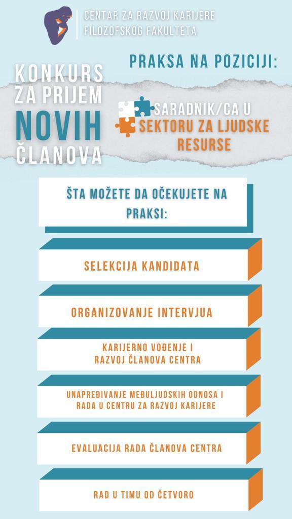 Konkurs za saradnika u sektoru za ljudske resurse