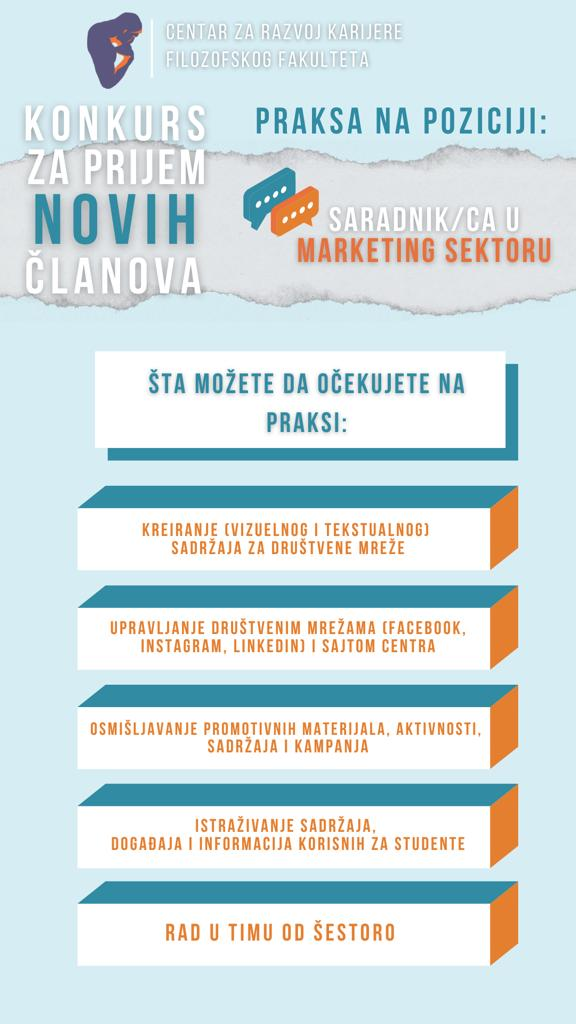 Konkurs za saradnika u marketing sektoru